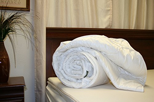 Wool mattress pad with Organic Cotton covering – Queen